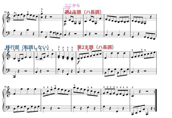 ソナタ形式(再現部)